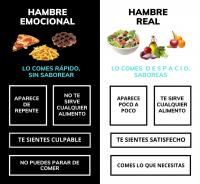 comparación del hambre emocional y el hambre real